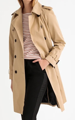 La Redoute Trench Coat Interview